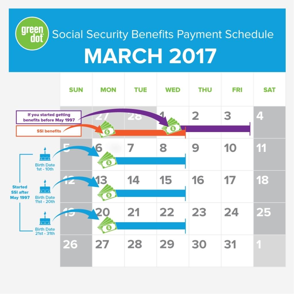 Social Security Payment Calander | Calendar Image 2020