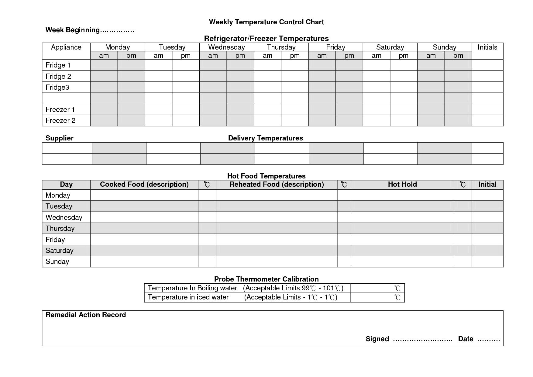 Temperature Chart Template | Fridge Temperature Chart