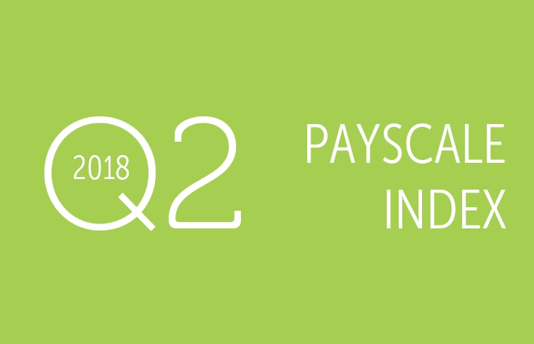 The Payscale Index Of Job Categories - Compensation Trends