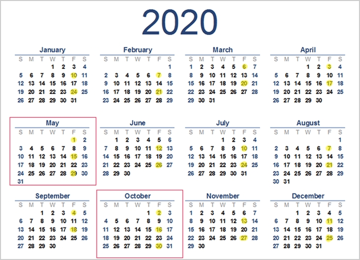 Three Paycheck Months In 2020 And What To Do With Your