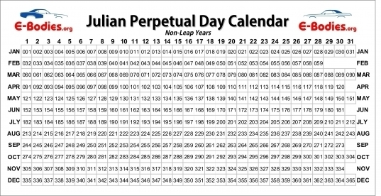 Todays Date In Julian Format | Printable Calendar Template