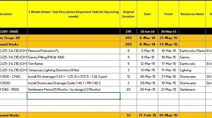 Umair, Author At Project Schedule Template