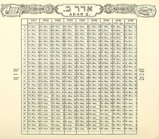 What Year Is It According To The World'S Various Calendars?
