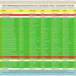 Umc 2021 Liturgical Calendar By Month