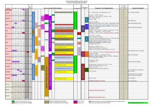 Annual Training Calendar Template | Printable Calendar Template 2020
