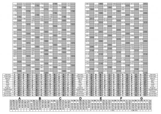 Depo Provera Perpetual Calendar | Printable Calendar Template 2020