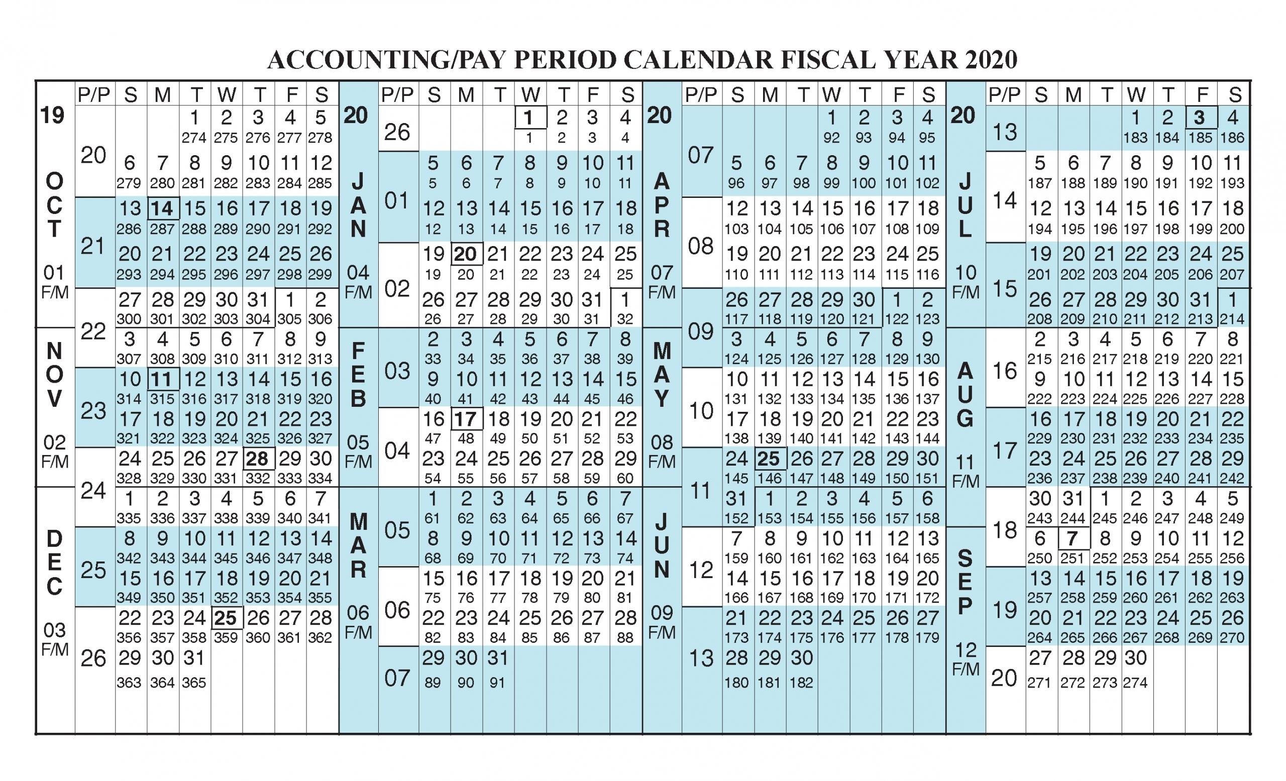 Federal Pay Period 2021 Calendar | Printable Calendar Template 2020