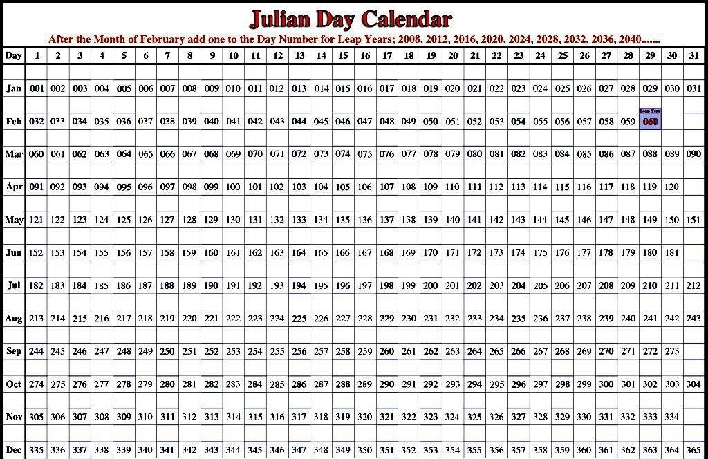 Free Printable Julian Calendar 2019 Blank Template