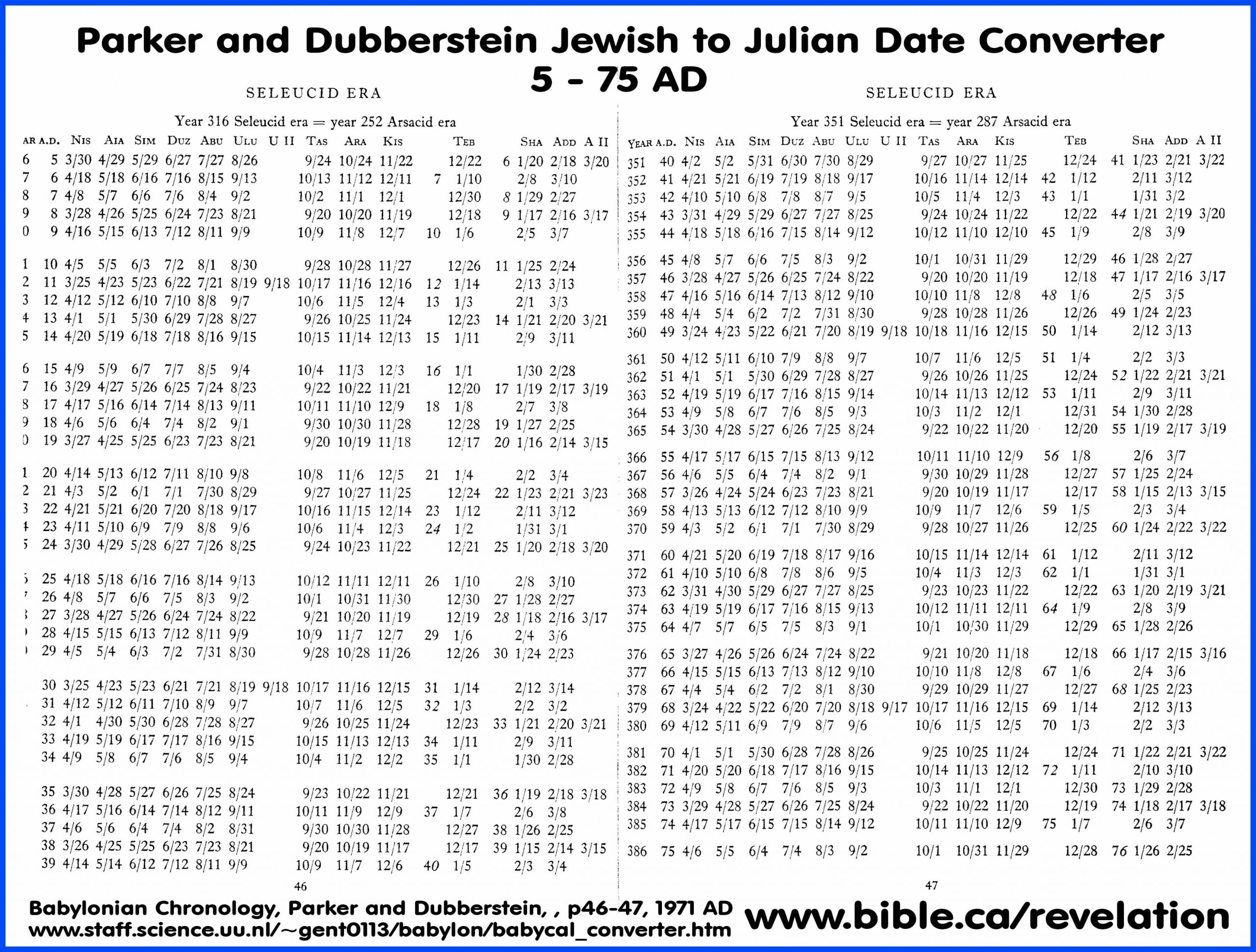 Hebrew Calendar Converter | Qualads
