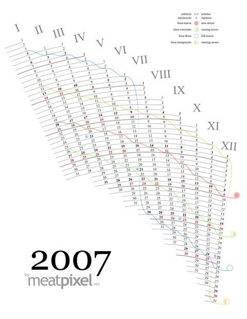 How To Read A Julian Calendar | Printable Calendar Template 2020