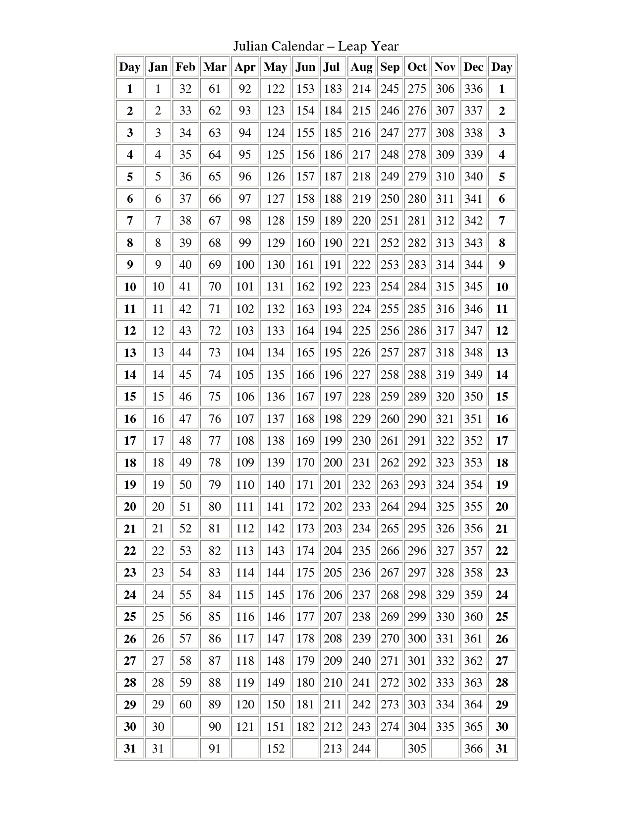 Julian Calendar Leap Year And Non Leap Year | Printable Calendar Template 2020