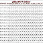 Julian Calendar Today'S Date