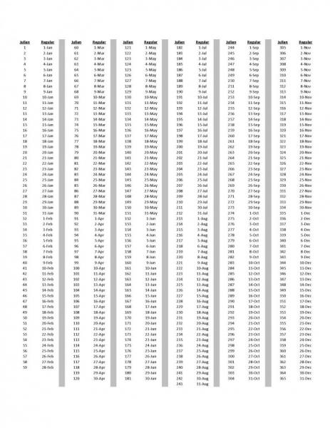 Julian Date Calendar For Beer | Printable Calendar Template 2020
