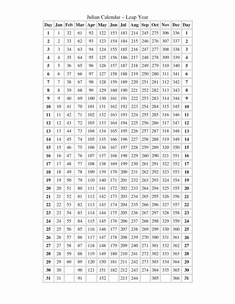 Julian Date Calendar Leap Year Printable - Calendar Inspiration Design
