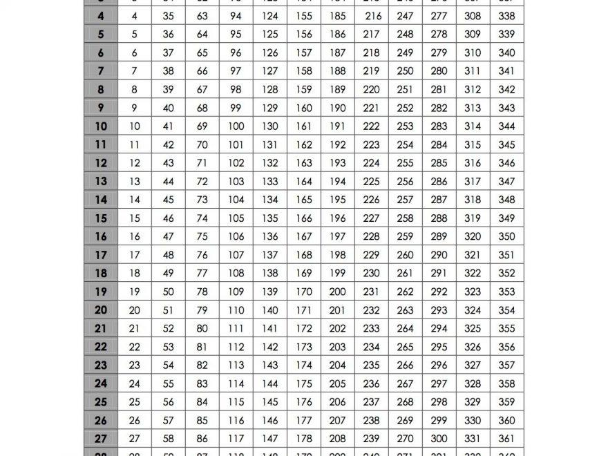 Julian Leap Year Calendar | Calendar For Planning