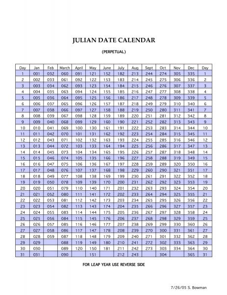 Leap Year Julian Calendar Printable | Printable Calendar Template 2020
