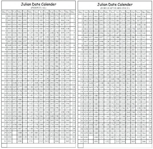 Leap Year Julian Date Calendar | Printable Calendar Template 2020