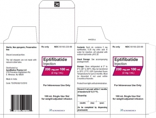 Medication Expiration Dates Chart | Printable Calendar Template 2020