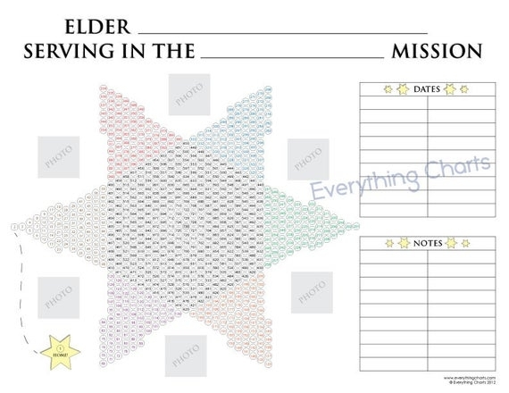 Missionary Countdown Chart For Elders Pdf File/Printable