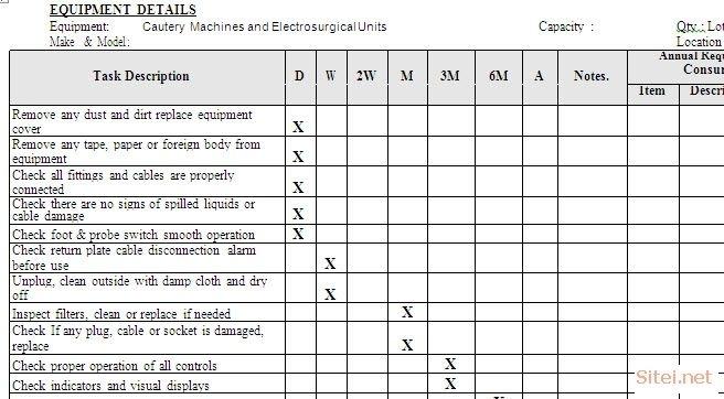 Pin By Maryfi On Sitei | Preventive Maintenance, Maintenance Checklist, Microsoft Word Document