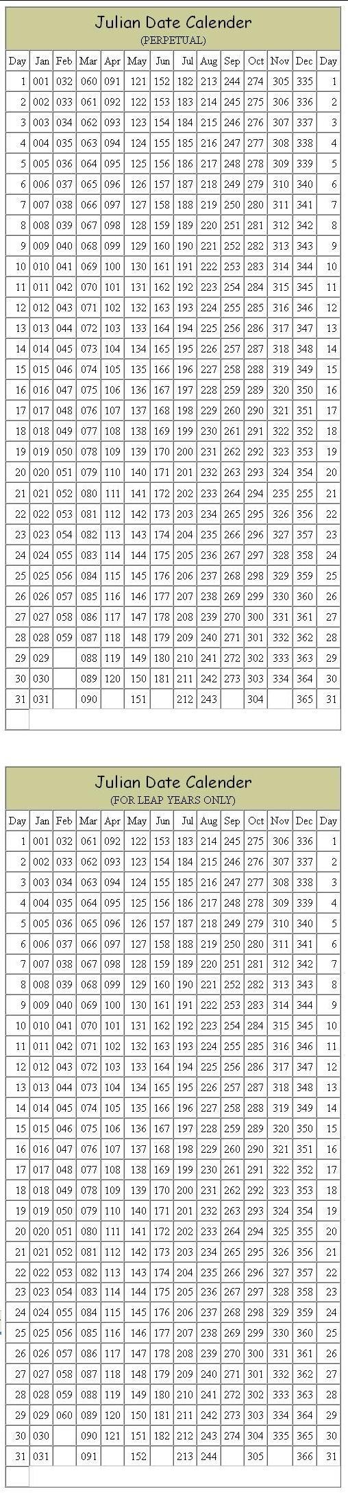 Planck'S Constant Es: Julian Day Calendar