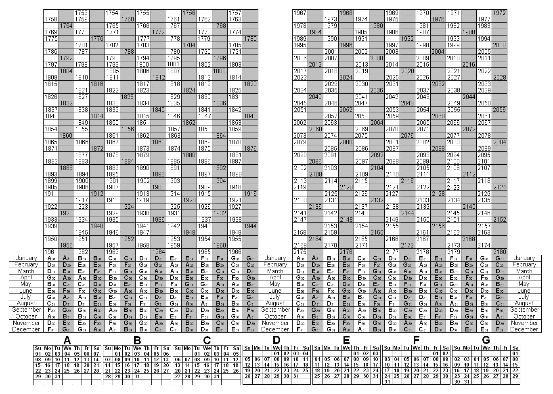 Printable Depo Provera Schedule Chart - Template Calendar Design