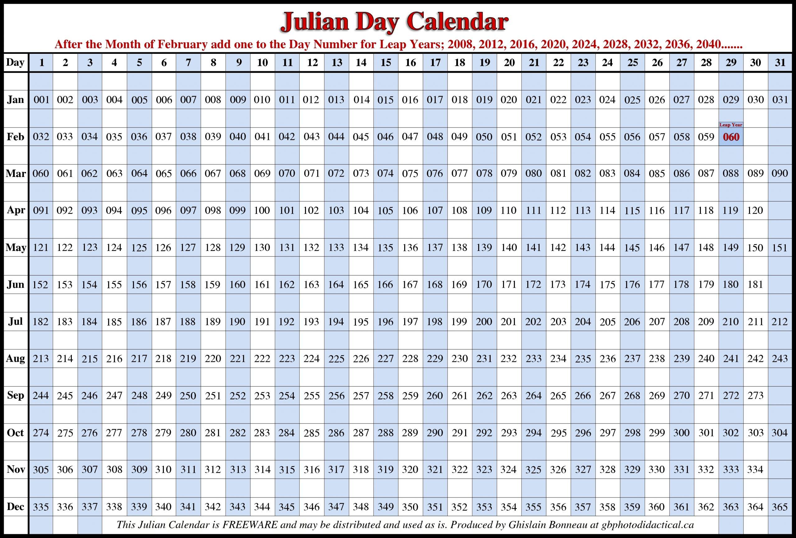 Printable Leap Year Julian Calendar | Printable Calendar Template 2020