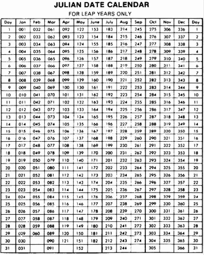 Printable Monthly Julian Date Calendar | Calendar Template Printable