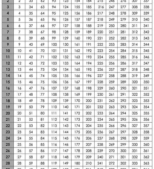 Reading Julian Dates   Printable Calendar Template 2020