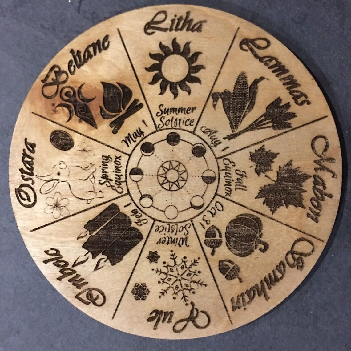 Sabbat Wheel Of The Year Witch Calendar Crystal Grid Altar   Etsy   Sabbats, Witchy Crafts