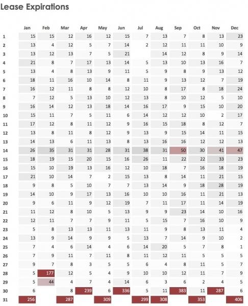 September 28 Day Expiration Chart | Printable Calendar Template 2020