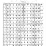 What Is Today'S Julian Calendar Date