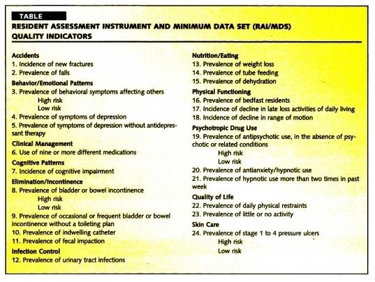 Use Case Template Rai Mds | Printable Calendar Template 2020