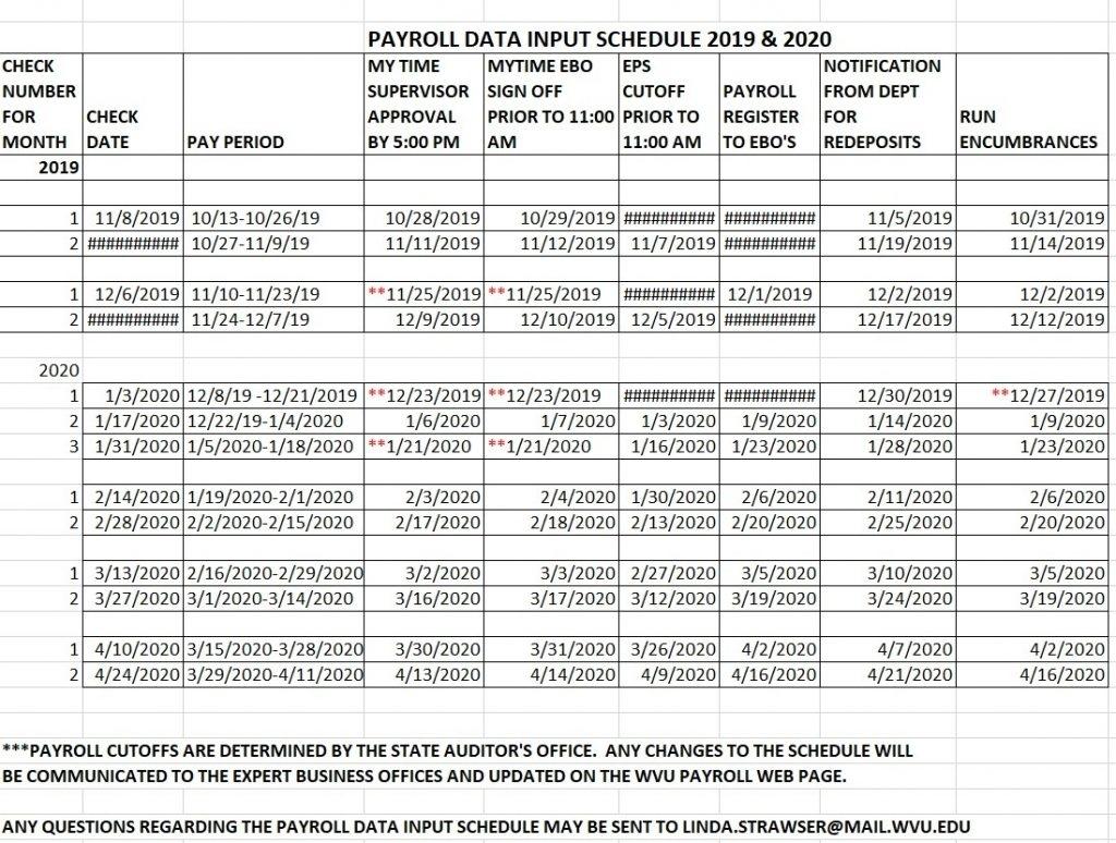 Wvu Pay Period Calendar 2020 | 2021 Pay Periods Calendar