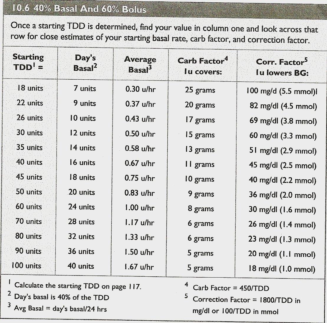 28 Day Drug Expiration Calendar :-Free Calendar Template