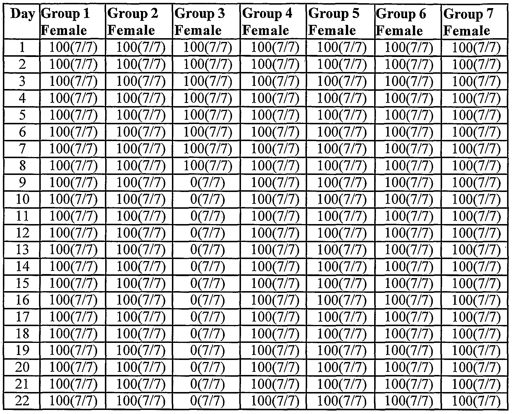 28 Day Multi Dose Calendar   Printable Calendar Template 2021