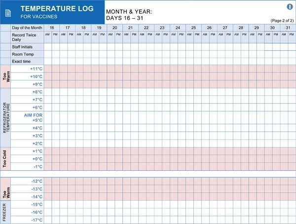 Am Pm Medication Schedule | Printable Calendar Template 2021