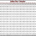 Printable Julian Calendar 2021 With Leap Year