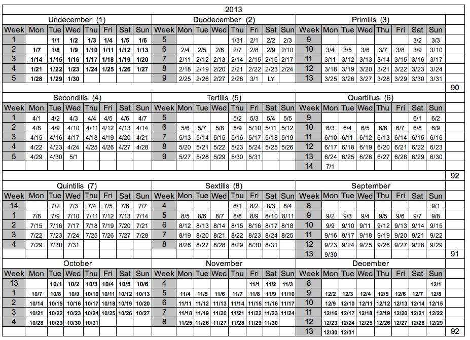 Calndr-L - Symmetric Month-Length Parallel Calendar
