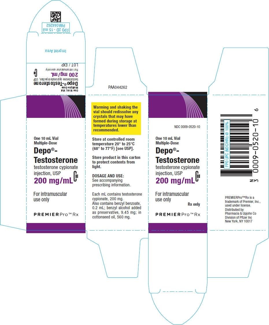 Depo-Testosterone (By Pharmacia And Upjohn Company)