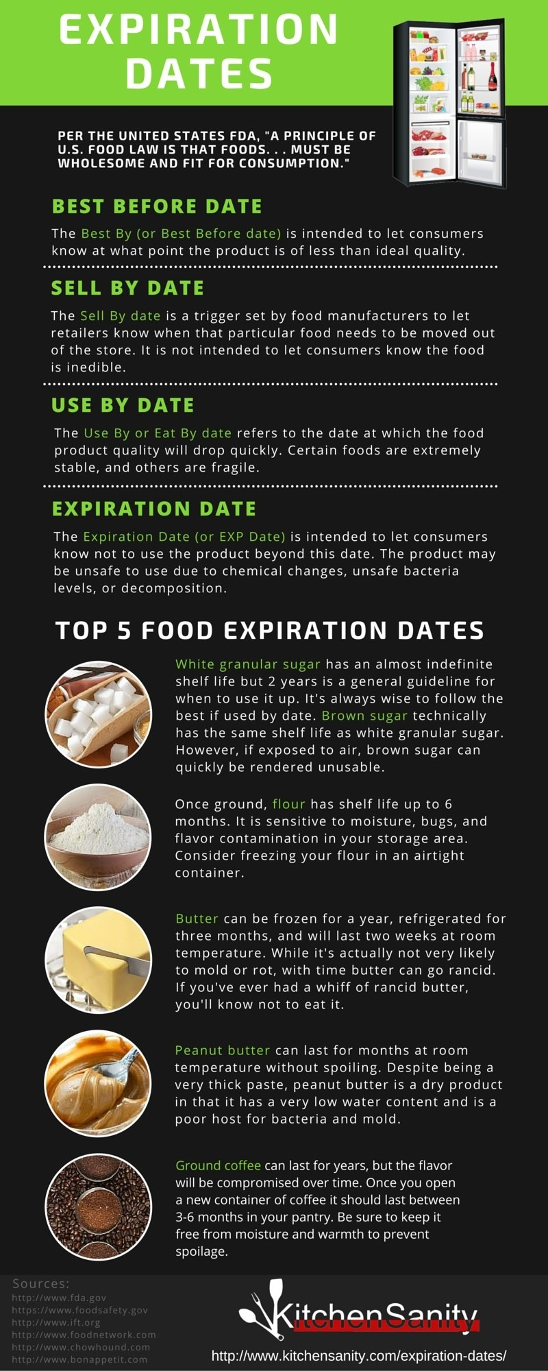 Food Expiration Dates & Safety | Kitchensanity
