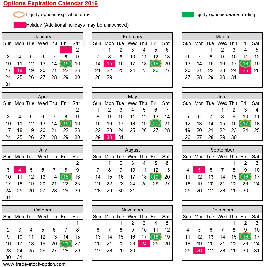 Forex Options Expiry Calendar « 10 Best Binary Brokers - Comparison Table
