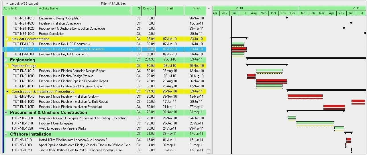 Free Download 55 Schedule Sheet Template Format | Free Collection Template Example