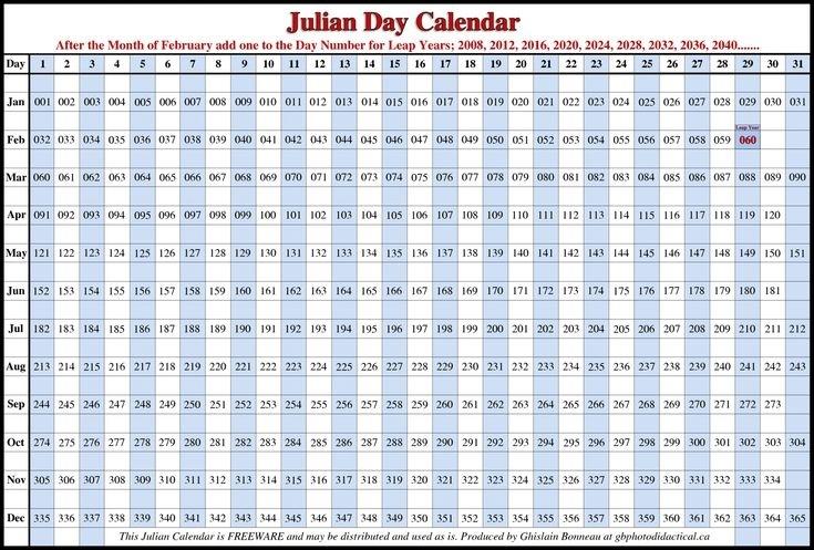 Free Printable Julian Date Calendar 2021 | 2018 Calendar Template, Free Calendar Template