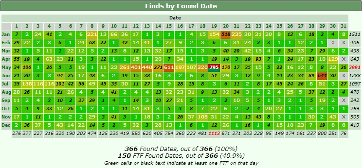 Geocaching #Goals: Fizzy Grid, Jasmer, And 365-Day Challenge - Official Blog