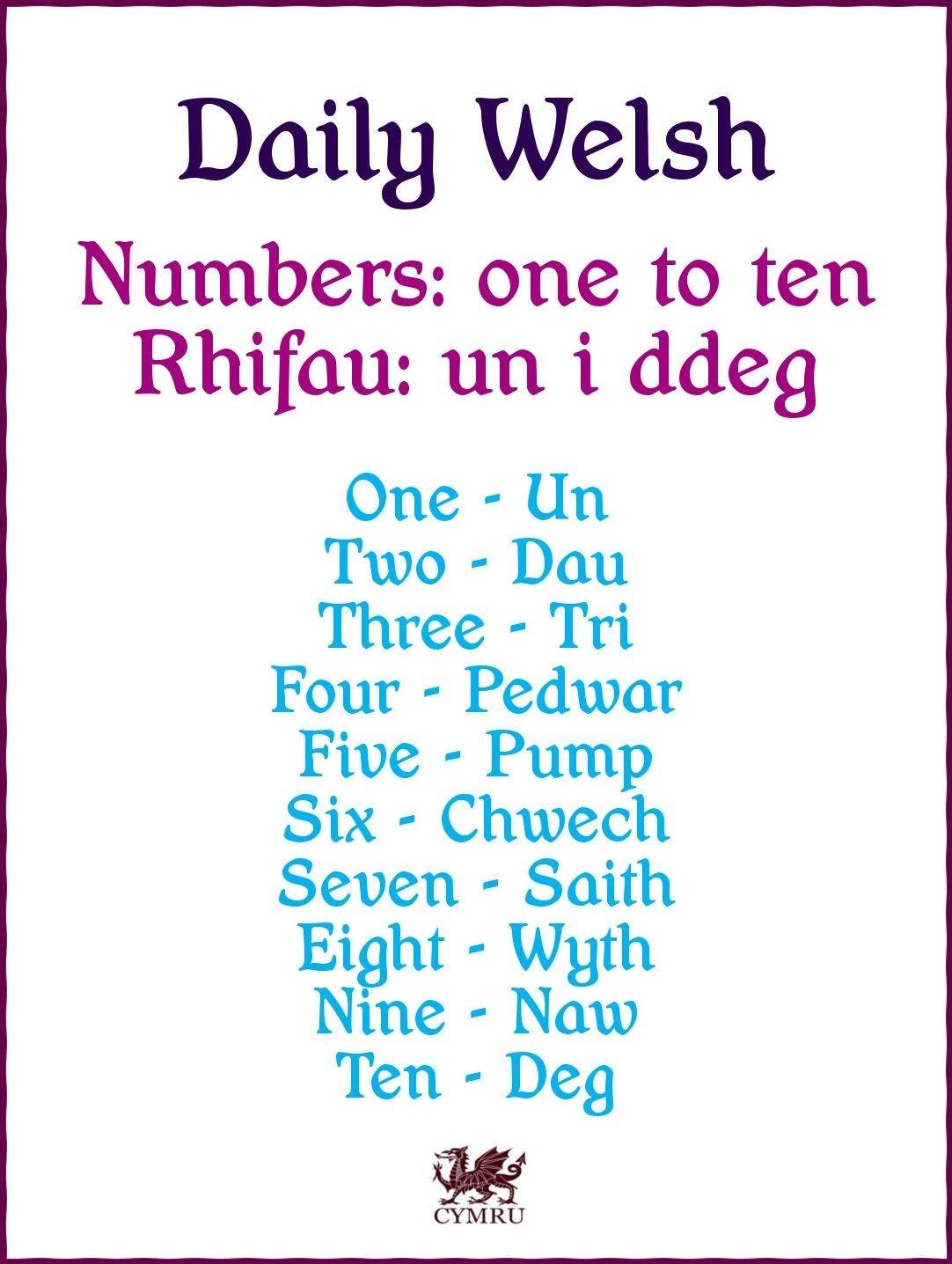Https://Www.facebook/Waleslandofmyfathers | Welsh Language, Welsh Words, Learn Welsh