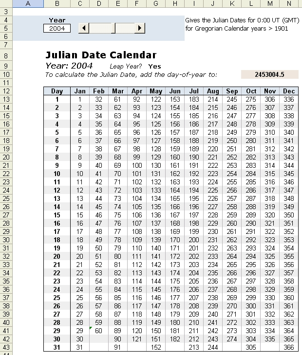 Image Result For Day Of The Year Calendar 2018 Spreadsheet   Julian Dates