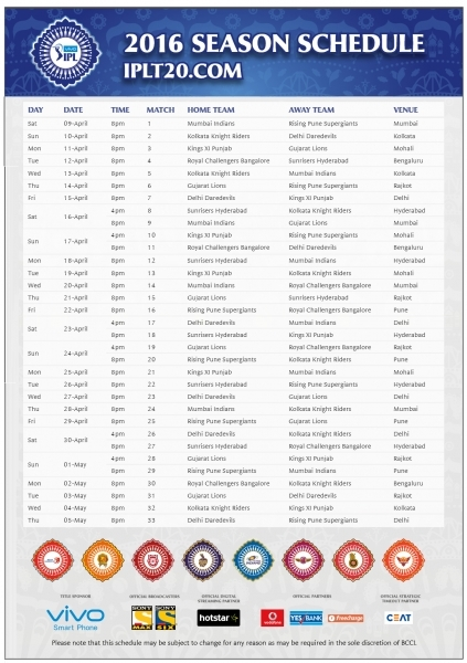 Ipl Matches Time Table Image And Calendar Download | Printable Calendar Template 2020