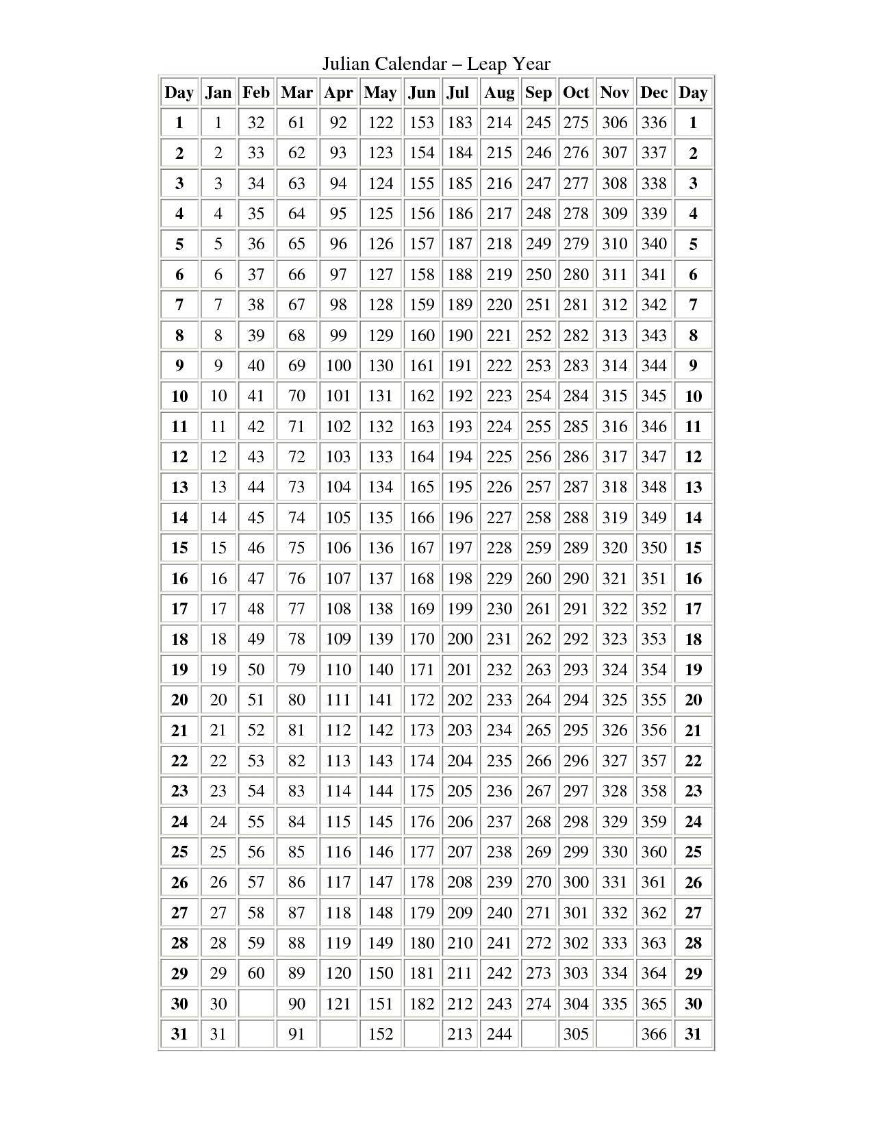 Julian Code Calculator Leap Year Printable :-Free Calendar Template