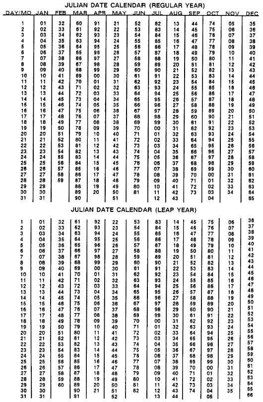 Julian Date Calendar